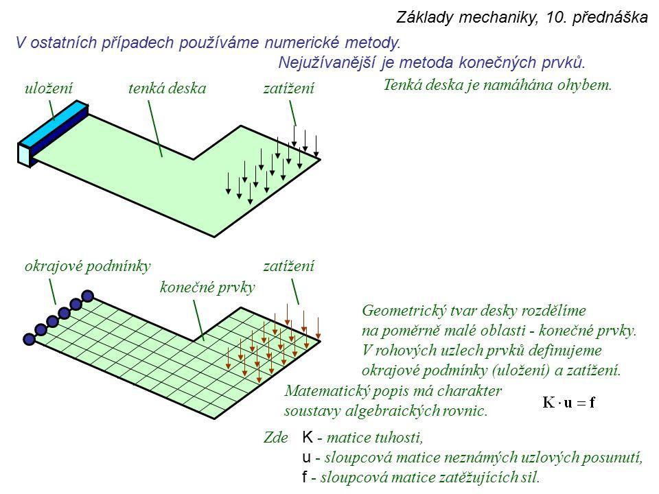 Základy mechaniky, 10. přednáška V ostatních případech používáme numerické metody. Nejužívanější je metoda konečných prvků. Tenká deska je namáhána oh