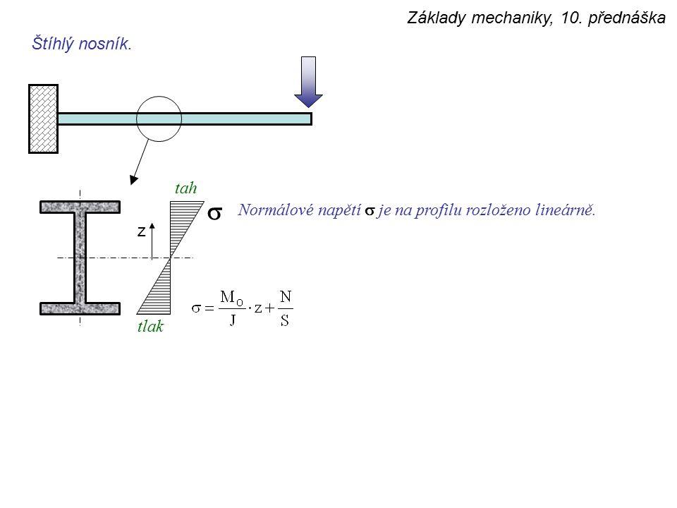 Základy mechaniky, 10. přednáška  Štíhlý nosník. Normálové napětí  je na profilu rozloženo lineárně. tah tlak z