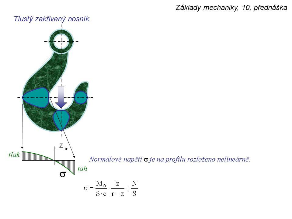 Základy mechaniky, 10. přednáška Tlustý zakřivený nosník. Normálové napětí  je na profilu rozloženo nelineárně. tah tlak  z