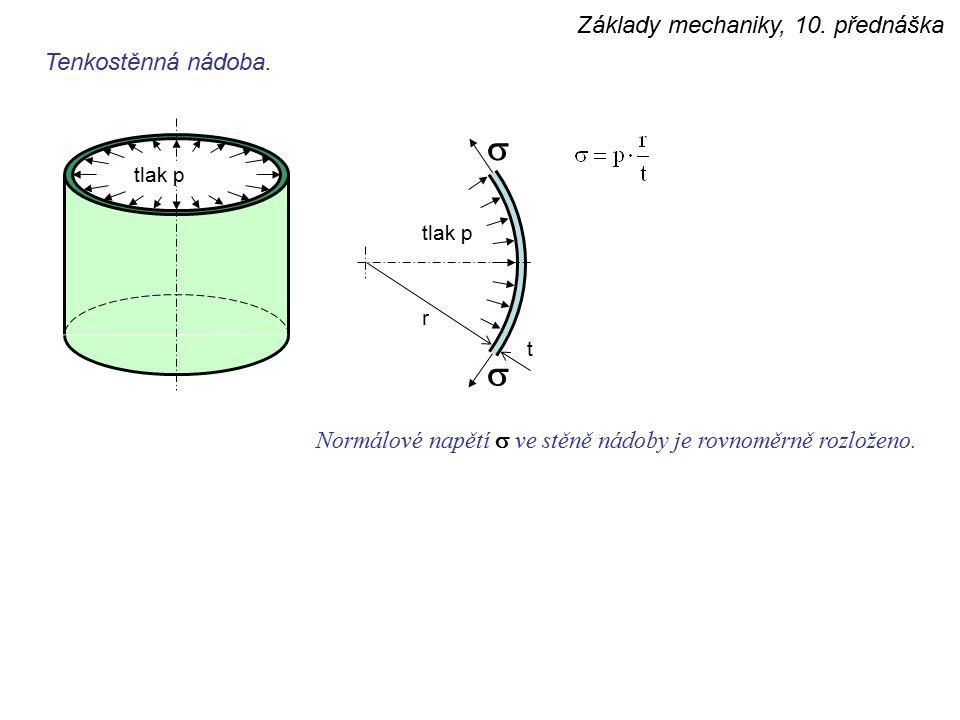 Základy mechaniky, 10. přednáška tlak p Tenkostěnná nádoba. Normálové napětí  ve stěně nádoby je rovnoměrně rozloženo.  tlak p  r t