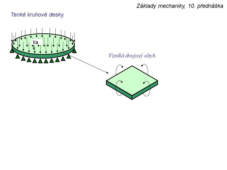 Základy mechaniky, 10. přednáška tla k Tenké kruhové desky. Vzniká dvojosý ohyb.