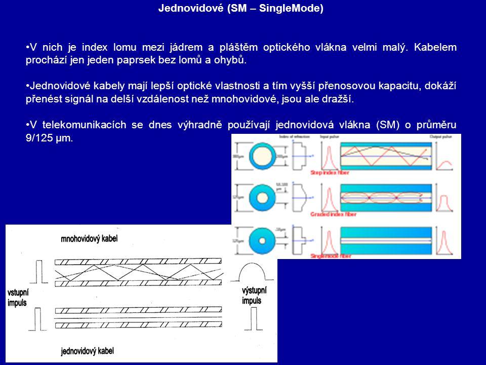Jednovidové (SM – SingleMode) V nich je index lomu mezi jádrem a pláštěm optického vlákna velmi malý. Kabelem prochází jen jeden paprsek bez lomů a oh