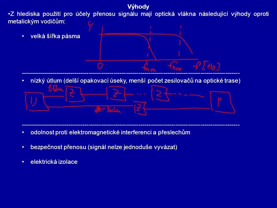 Výhody Z hlediska použití pro účely přenosu signálu mají optická vlákna následující výhody oproti metalickým vodičům: velká šířka pásma ---------------------------------------------------------------------------------------------------------- nízký útlum (delší opakovací úseky, menší počet zesilovačů na optické trase) ---------------------------------------------------------------------------------------------------------- odolnost proti elektromagnetické interferenci a přeslechům bezpečnost přenosu (signál nelze jednoduše vyvázat) elektrická izolace