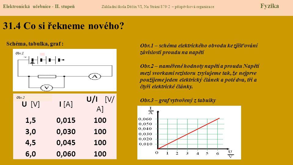 31.5 Procvičení a příklady Elektronická učebnice - II.