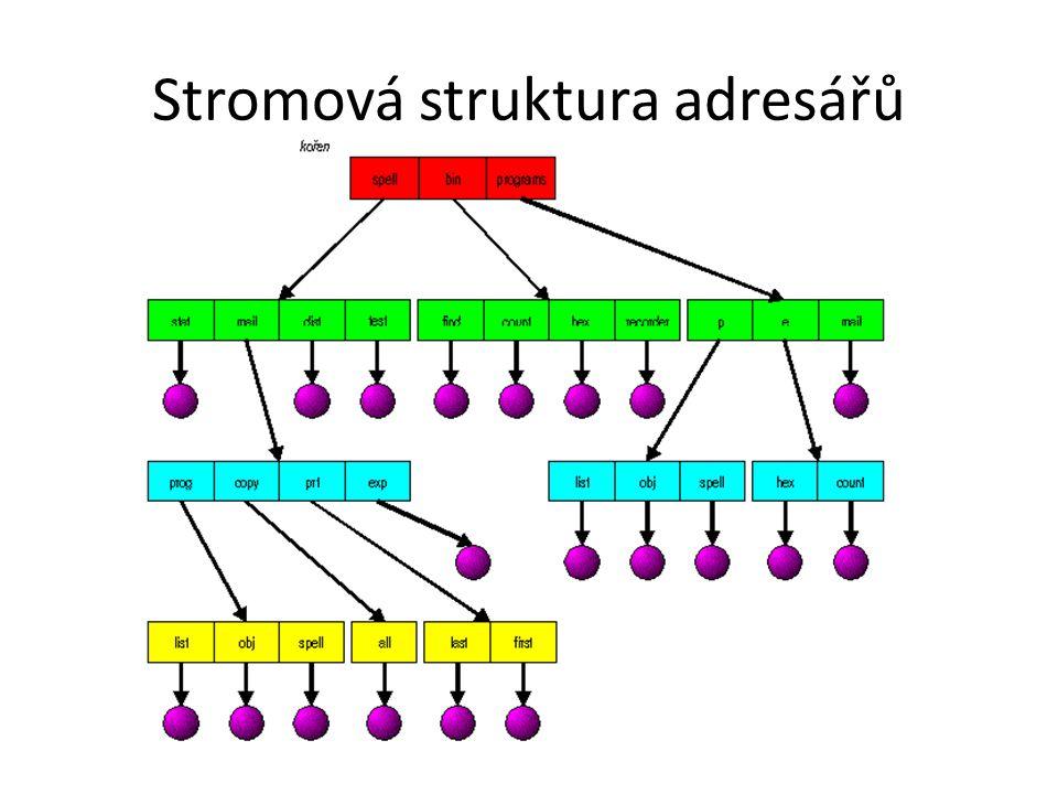 Stromová struktura adresářů