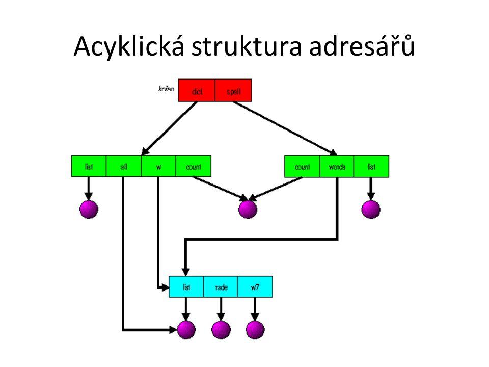 Acyklická struktura adresářů