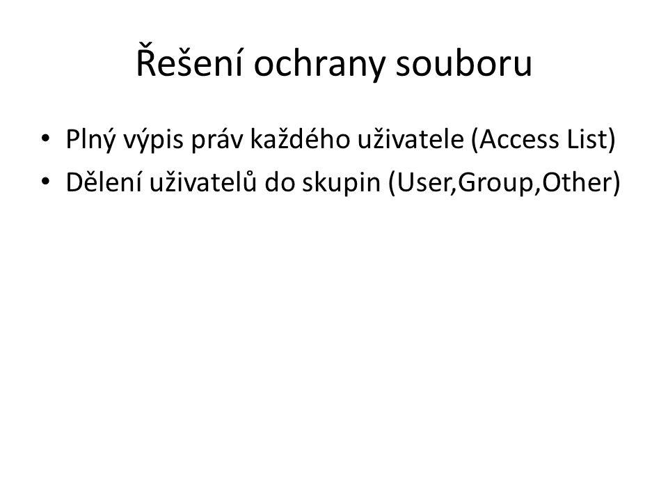 Řešení ochrany souboru Plný výpis práv každého uživatele (Access List) Dělení uživatelů do skupin (User,Group,Other)