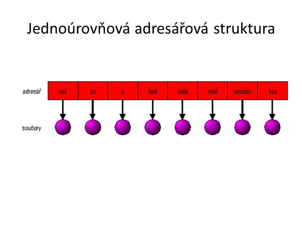Jednoúrovňová adresářová struktura