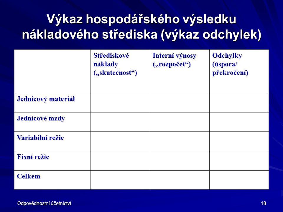 """Odpovědnostní účetnictví 18 Výkaz hospodářského výsledku nákladového střediska (výkaz odchylek) Střediskové náklady (""""skutečnost"""") Interní výnosy (""""ro"""