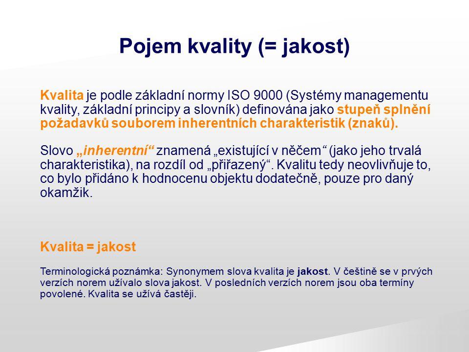 Vnější a vnitřní charakteristiky kvality Vnější a vnitřní kvalita Kompatibi- lita Bezporu- chovost Použi- telnost Účinnost Udržova- telnost Bezpečnost Funkční přiměřenost Přenosi- telnost Nahraditelnost, Koexistence, Softwarová kompatibilita, Hardwarová kompatibilita Nahraditelnost, Koexistence, Softwarová kompatibilita, Hardwarová kompatibilita Pohotovost, Odolnost vůči poruchám, Obnovitelnost, Robustnost Pohotovost, Odolnost vůči poruchám, Obnovitelnost, Robustnost Srozumitelnost účelu, Naučitelnost, Snadnost obsluhy, Atraktivnost, Možnost nápovědy, Srozumitelnost účelu, Naučitelnost, Snadnost obsluhy, Atraktivnost, Možnost nápovědy, Časové chování, Nároky na zdroje Časové chování, Nároky na zdroje Modularita, Znovupouži- telnost, Možnost analýzy, Stabilnost Testovatelnost ….
