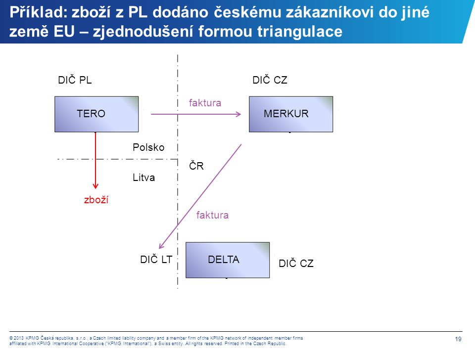 19 © 2013 KPMG Česká republika, s.r.o., a Czech limited liability company and a member firm of the KPMG network of independent member firms affiliated