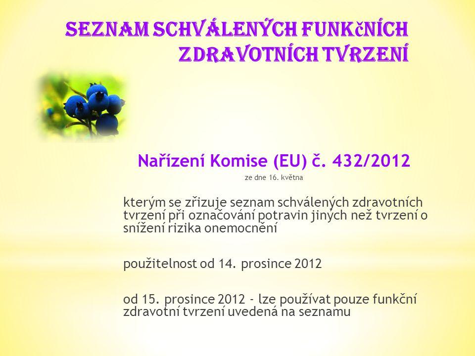 Seznam schválených funk č ních zdravotních tvrzení Nařízení Komise (EU) č. 432/2012 ze dne 16. května kterým se zřizuje seznam schválených zdravotních