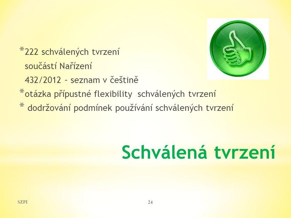 Schválená tvrzení * 222 schválených tvrzení součástí Nařízení 432/2012 – seznam v češtině * otázka přípustné flexibility schválených tvrzení * dodržov