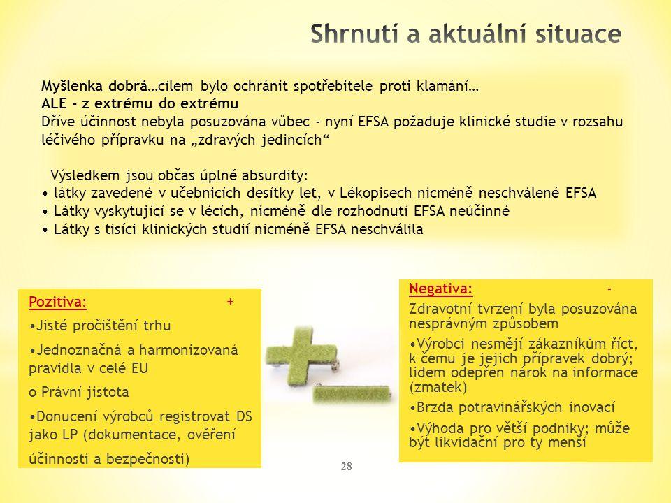 28 Pozitiva:+ Jisté pročištění trhu Jednoznačná a harmonizovaná pravidla v celé EU o Právní jistota Donucení výrobců registrovat DS jako LP (dokumenta