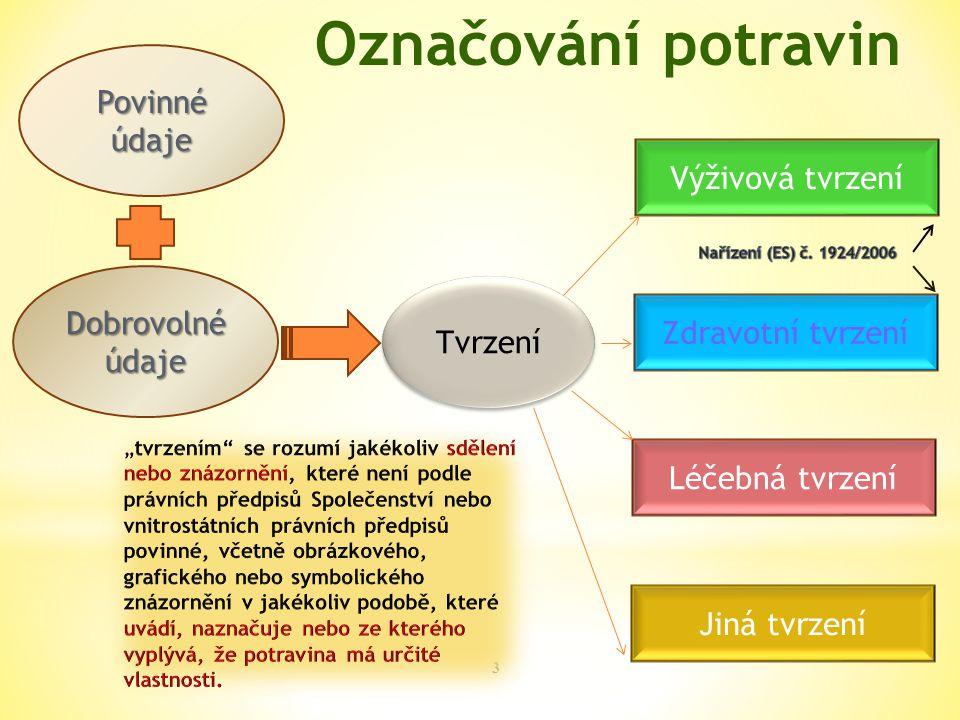 Schválená tvrzení * 222 schválených tvrzení součástí Nařízení 432/2012 – seznam v češtině * otázka přípustné flexibility schválených tvrzení * dodržování podmínek používání schválených tvrzení SZPI 24