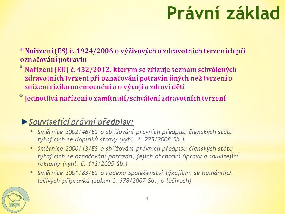 4 Právní základ * Nařízení (ES) č. 1924/2006 o výživových a zdravotních tvrzeních při označování potravin * Nařízení (EU) č. 432/2012, kterým se zřizu