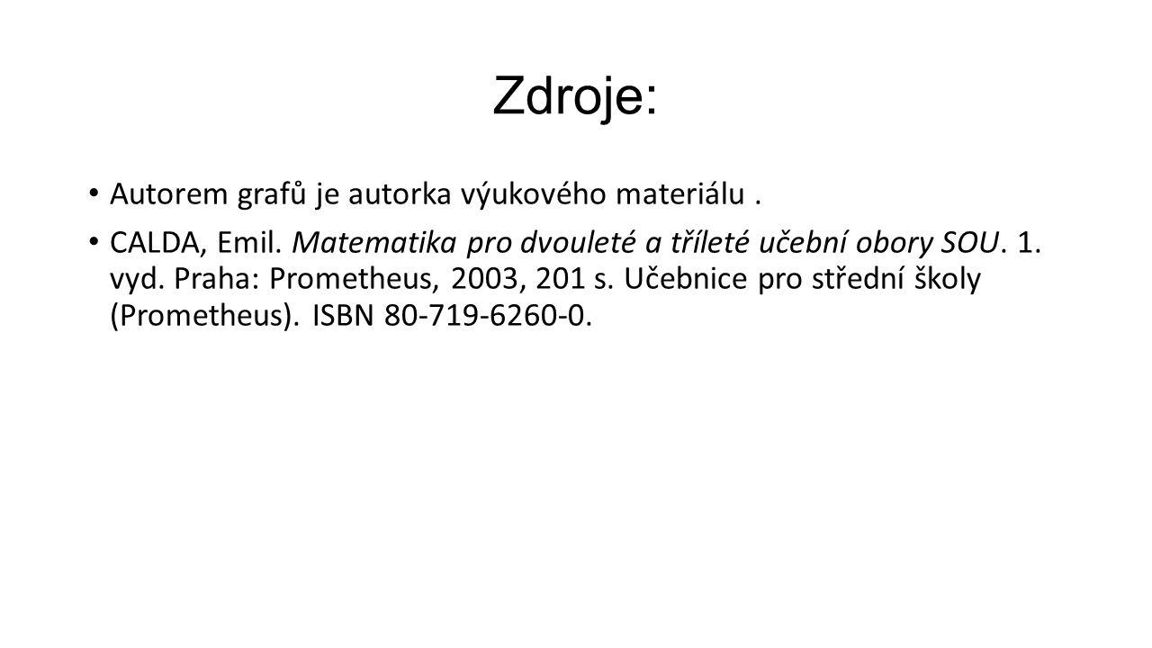 Zdroje: Autorem grafů je autorka výukového materiálu. CALDA, Emil. Matematika pro dvouleté a tříleté učební obory SOU. 1. vyd. Praha: Prometheus, 2003