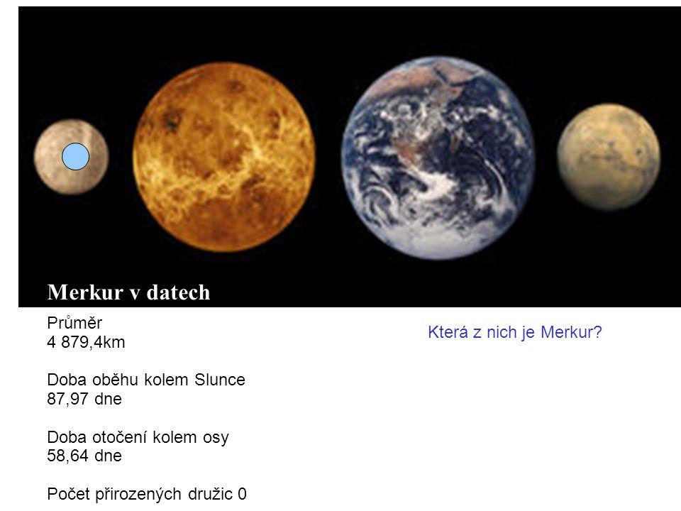 Merkur v datech Průměr 4 879,4km Doba oběhu kolem Slunce 87,97 dne Doba otočení kolem osy 58,64 dne Počet přirozených družic 0 Která z nich je Merkur