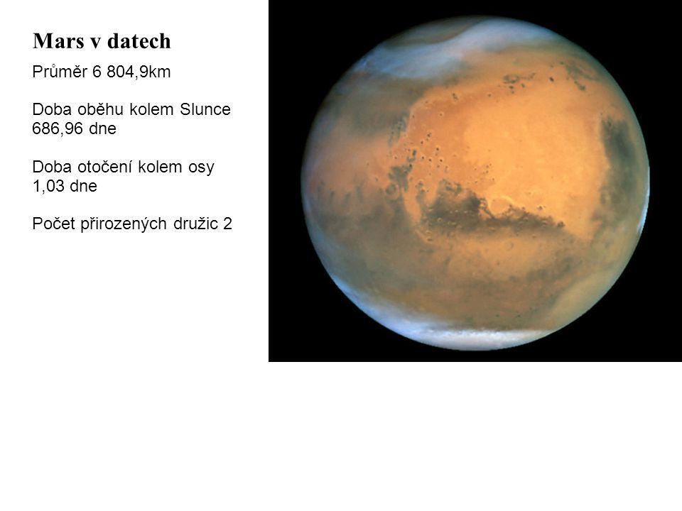 Mars v datech Průměr 6 804,9km Doba oběhu kolem Slunce 686,96 dne Doba otočení kolem osy 1,03 dne Počet přirozených družic 2