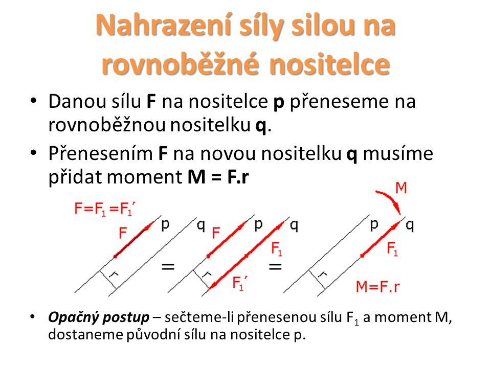 Danou sílu F na nositelce p přeneseme na rovnoběžnou nositelku q. Přenesením F na novou nositelku q musíme přidat moment M = F.r Opačný postup – sečte