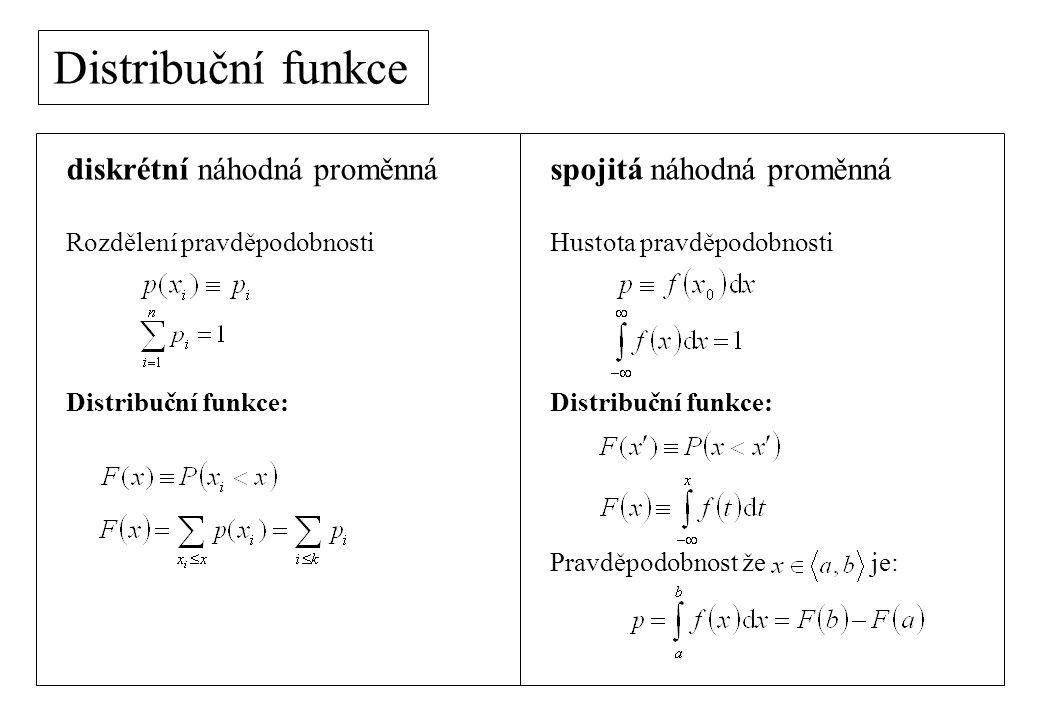 diskrétní náhodná proměnná Rozdělení pravděpodobnosti Distribuční funkce: Distribuční funkce spojitá náhodná proměnná Hustota pravděpodobnosti Distribuční funkce: Pravděpodobnost že je: