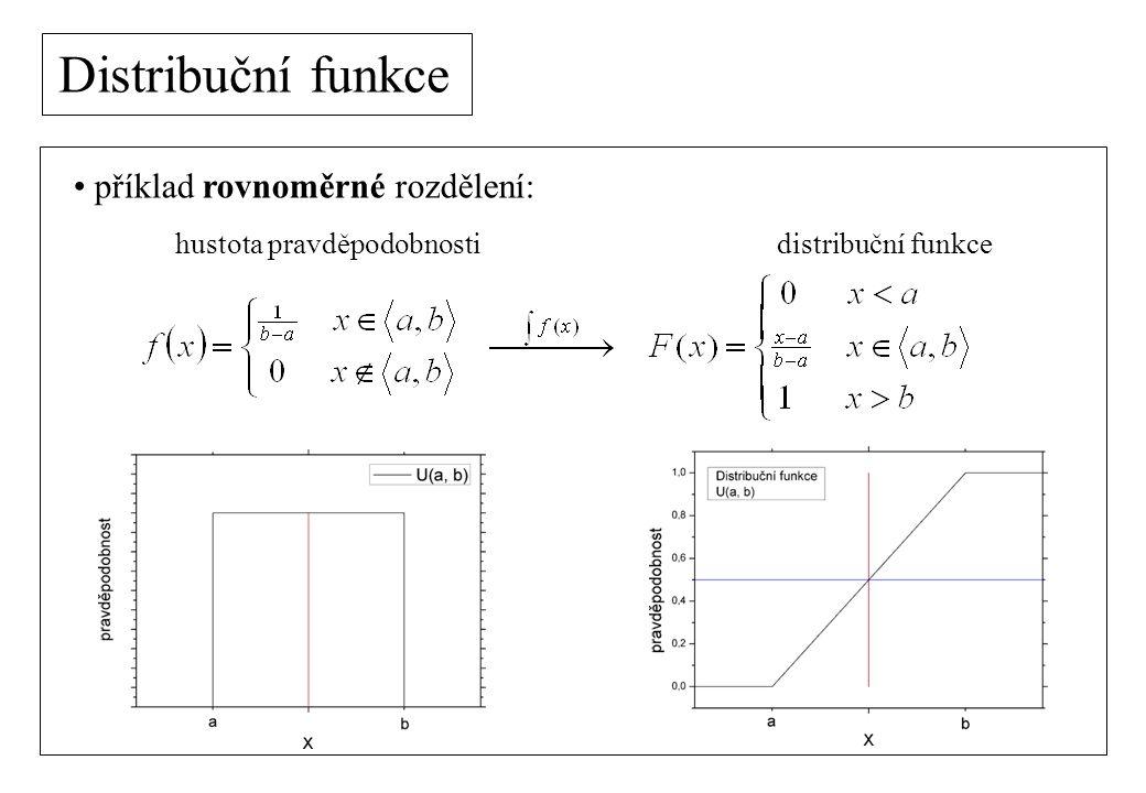 Distribuční funkce příklad rovnoměrné rozdělení: hustota pravděpodobnostidistribuční funkce