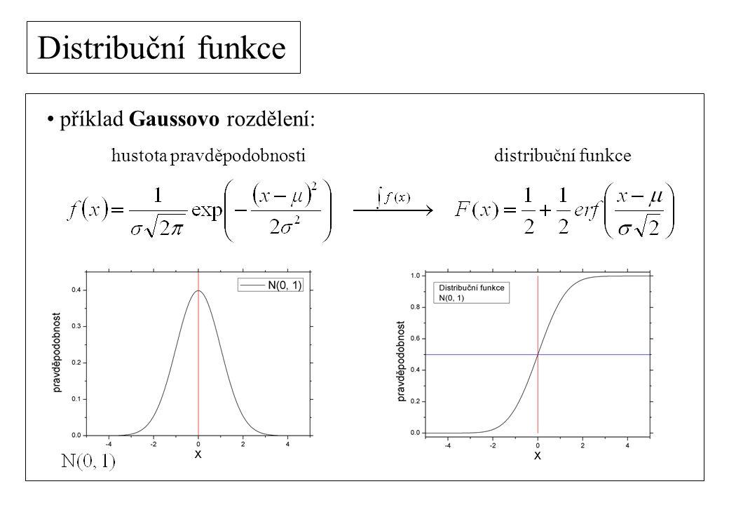 Distribuční funkce příklad Gaussovo rozdělení: hustota pravděpodobnostidistribuční funkce