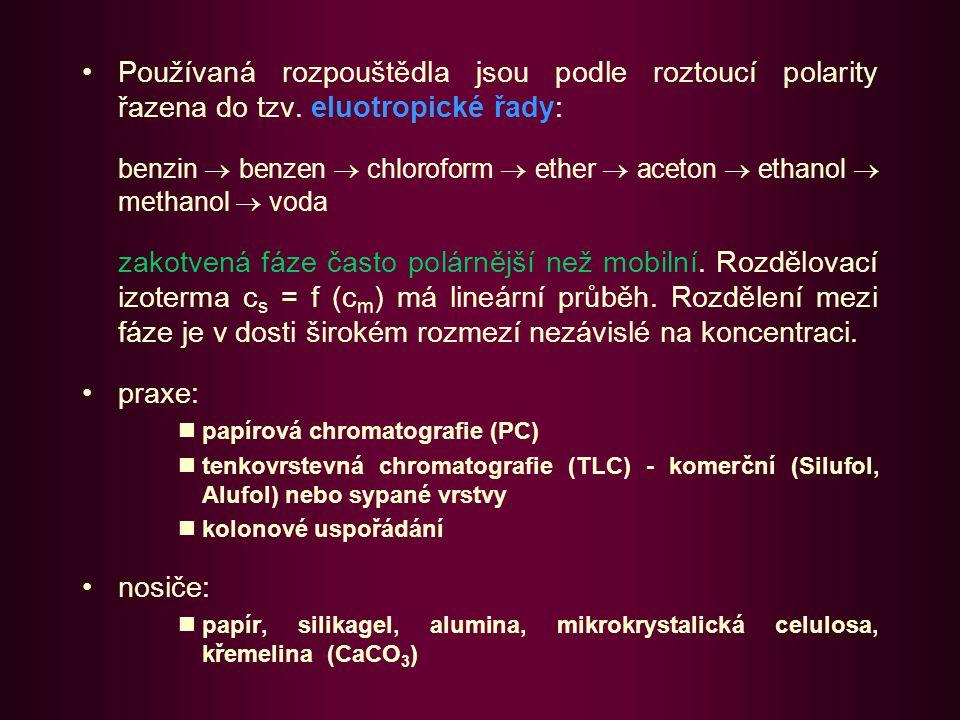 Příklady použití rozdělovací ch.