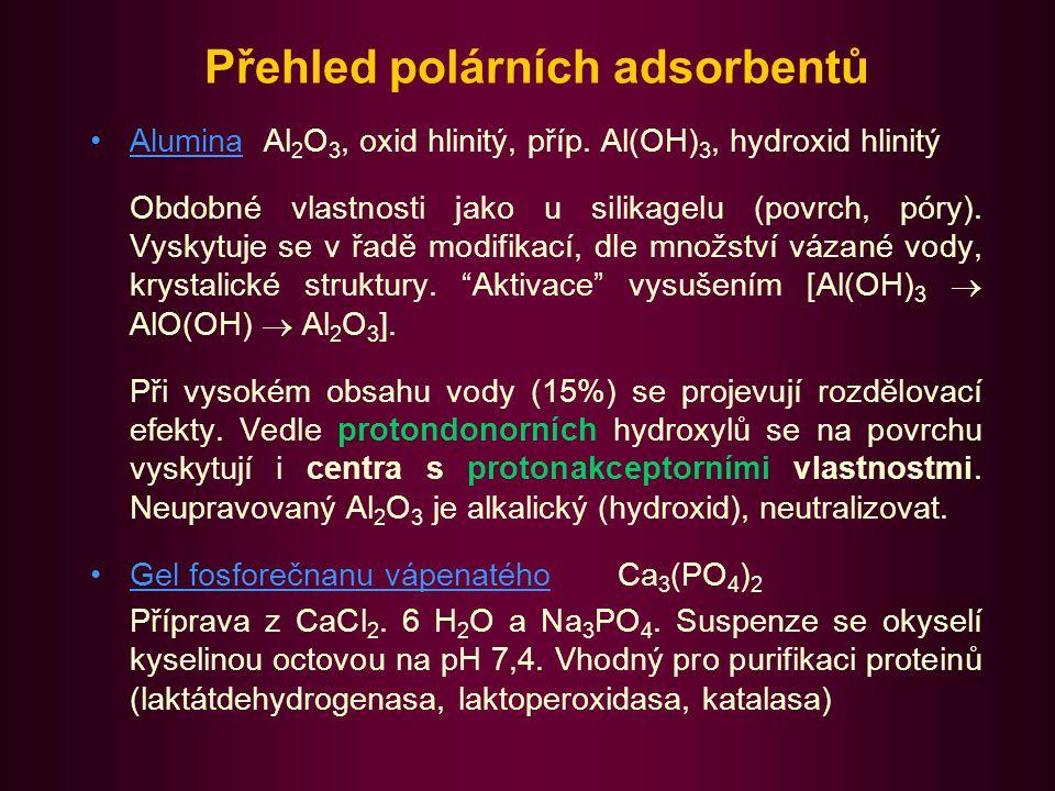 Přehled polárních adsorbentů Hydroxyapatit [Ca 5 (OH)(PO 4 ) 3 ] purifikace proteinů (enzymů, protilátek), nukleových kyselin a bakteriofágů.