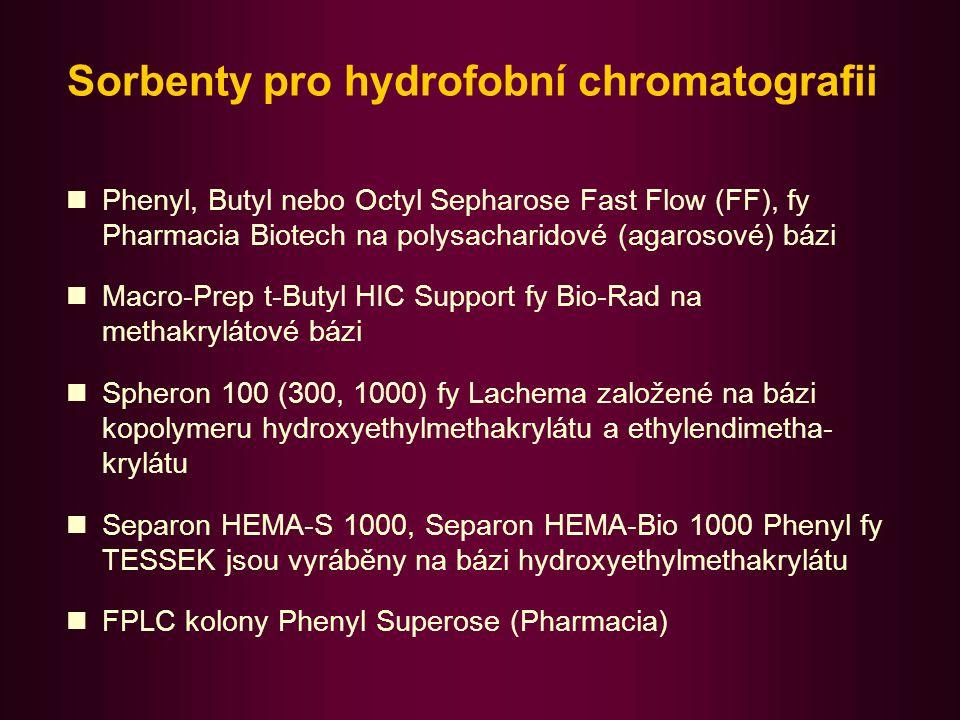 Iontoměničová (ionexová) chromatografie (IEC) Iontoměniče (ionexy - ion exchanger ) jsou pevné látky, které jsou schopny vyměňovat ionty s kapalnými fázemi.