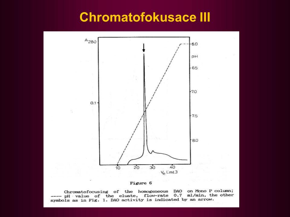 Chelatační chromatografie (MCAC, IMAC) Metal Chelate Affinity Chromatography Immobilized Metal Ion Adsorption Chromatography Na rozhraní adsorpční a afinitní chromatografie využívá interakce mezi separovaným biopolymerem v roztoku a kovovým iontem vázaným na pevném nosiči.