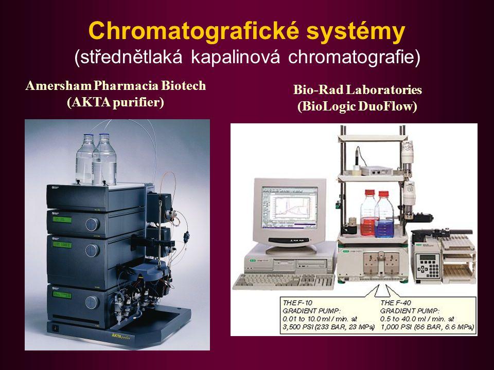 Chromatografické systémy (mj.