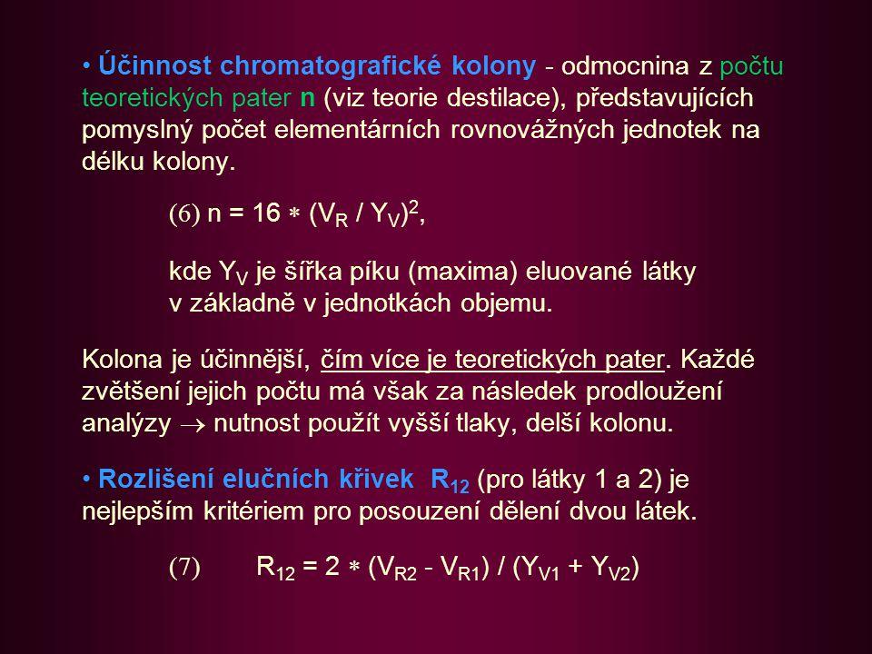 Rozlišení elučních křivek R 12 (pro látky 1 a 2) je nejlepším kritériem pro posouzení dělení dvou látek.