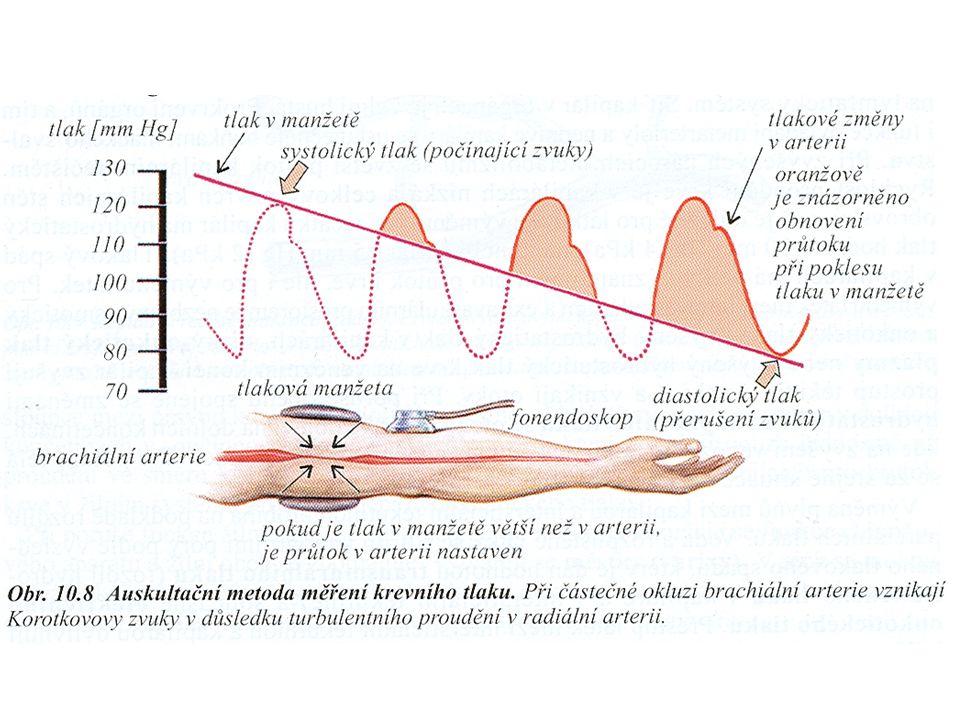 Tlak systolický – tlak měřený při stahu komor (systole): 100 – 160 mm Hg Tlak diastolický – tlak měřený při uvolnění komor (diastole) < 90 mm Hg vyšší než 160/90 mm Hg – hypertenze nižší než 90/60 mm Hg - hypotenze