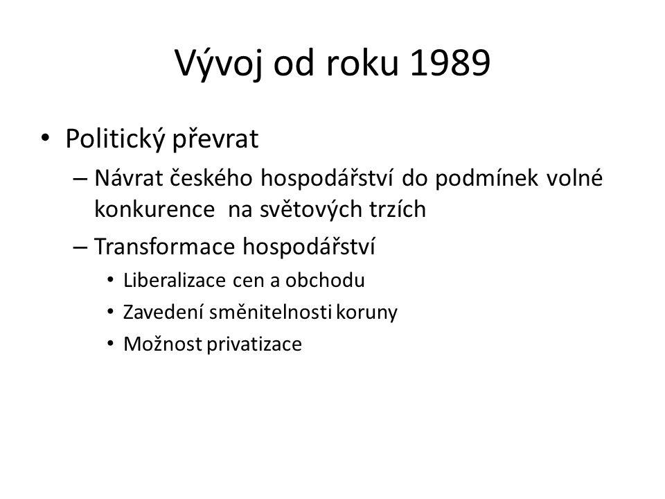 Vývoj od roku 1989 Politický převrat – Návrat českého hospodářství do podmínek volné konkurence na světových trzích – Transformace hospodářství Libera