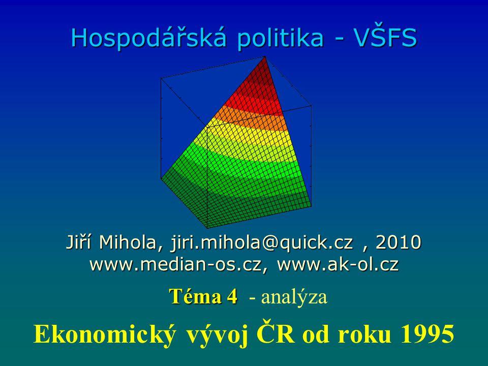 Ekonomický vývoj ČR od roku 1995 Hospodářská politika - VŠFS Jiří Mihola, jiri.mihola@quick.cz, 2010 www.median-os.cz, www.ak-ol.cz Téma 4 Téma 4 - an