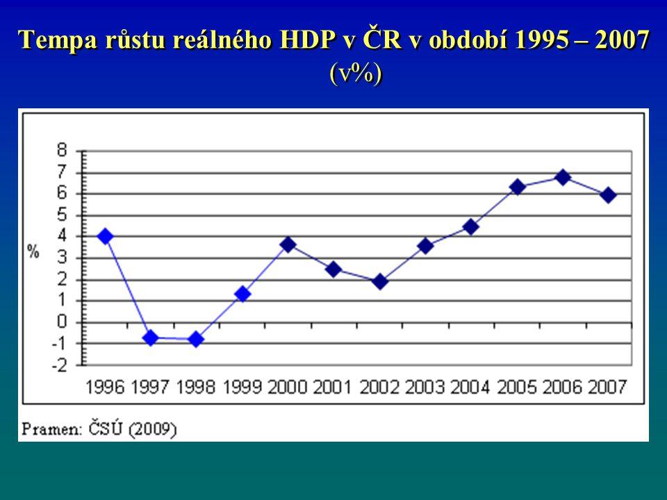 Tempa růstu reálného HDP v ČR v období 1995 – 2007 (v%)