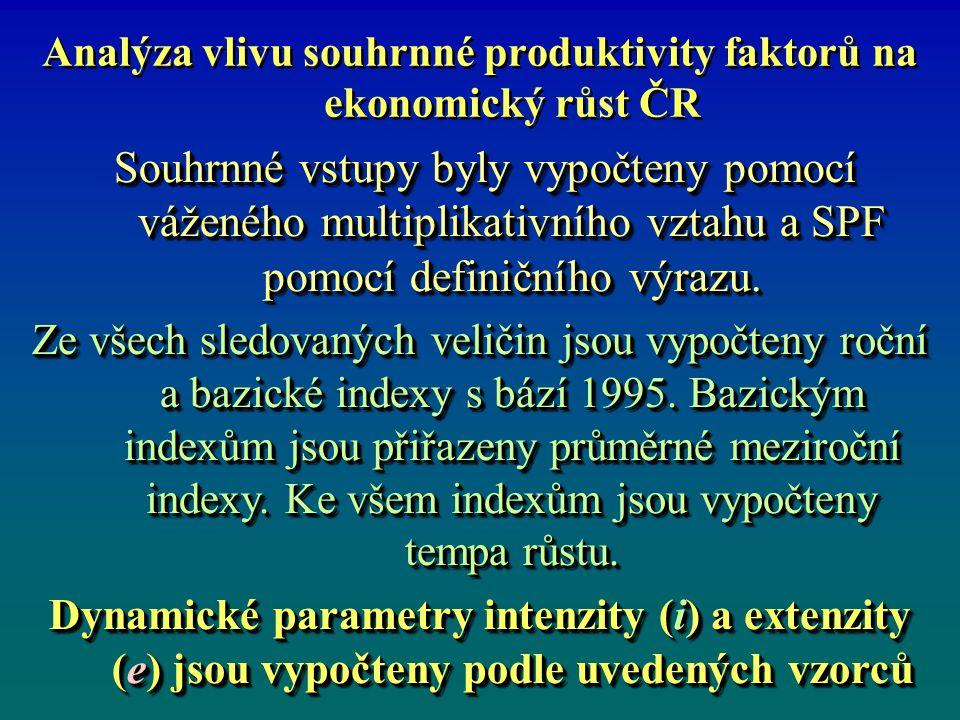 Analýza vlivu souhrnné produktivity faktorů na ekonomický růst ČR Souhrnné vstupy byly vypočteny pomocí váženého multiplikativního vztahu a SPF pomocí