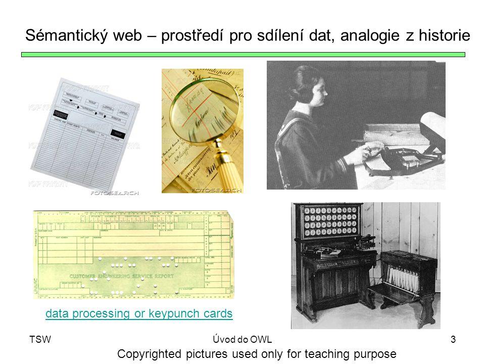 TSWÚvod do OWL3 Sémantický web – prostředí pro sdílení dat, analogie z historie data processing or keypunch cards Copyrighted pictures used only for t