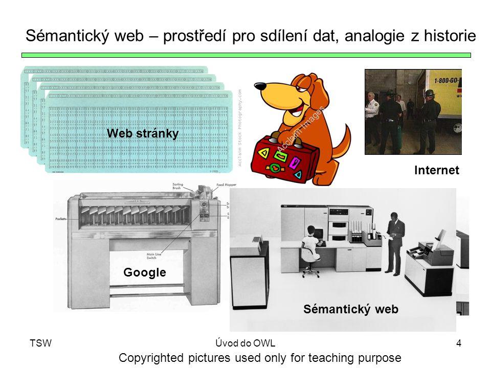 TSWÚvod do OWL4 Sémantický web – prostředí pro sdílení dat, analogie z historie Web stránky Internet Google Sémantický web Copyrighted pictures used o