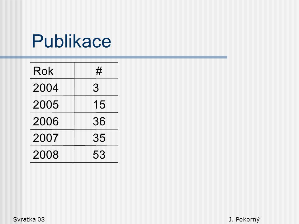 Svratka 08 J. Pokorný Publikace Rok # 2004 3 2005 15 2006 36 2007 35 2008 53