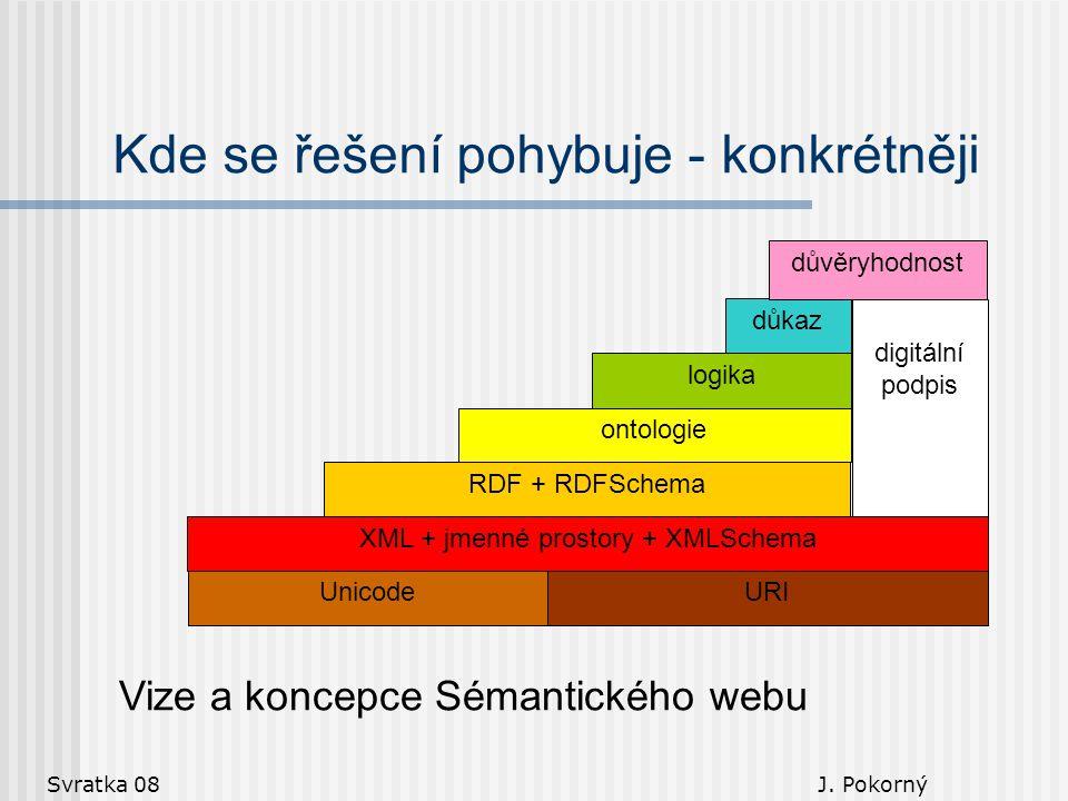 Svratka 08 J. Pokorný Kde se řešení pohybuje - konkrétněji Vize a koncepce Sémantického webu Unicode RDF + RDFSchema ontologie logika důkaz URI XML +
