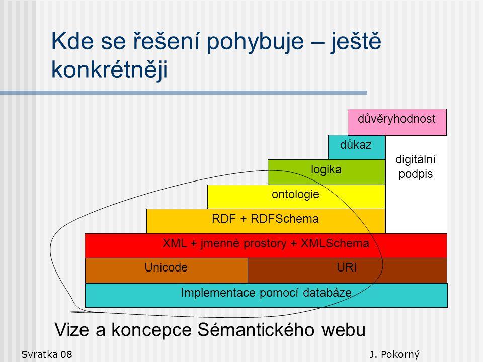 Svratka 08 J. Pokorný Kde se řešení pohybuje – ještě konkrétněji Vize a koncepce Sémantického webu Unicode RDF + RDFSchema ontologie logika důkaz URI