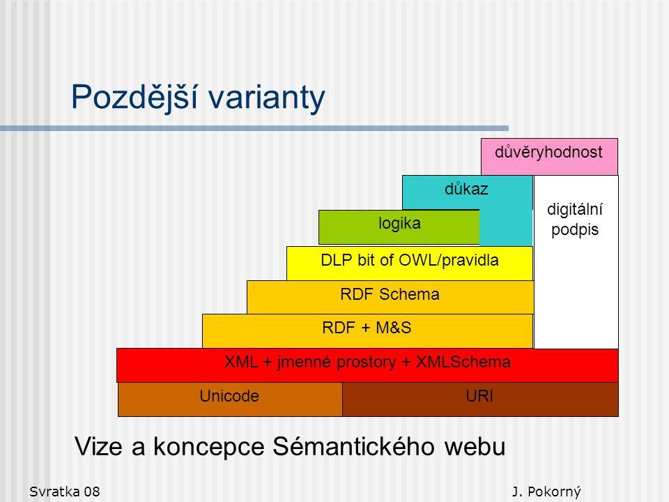 Svratka 08 J. Pokorný Pozdější varianty Vize a koncepce Sémantického webu Unicode RDF + M&S DLP bit of OWL/pravidla logika důkaz URI XML + jmenné pros