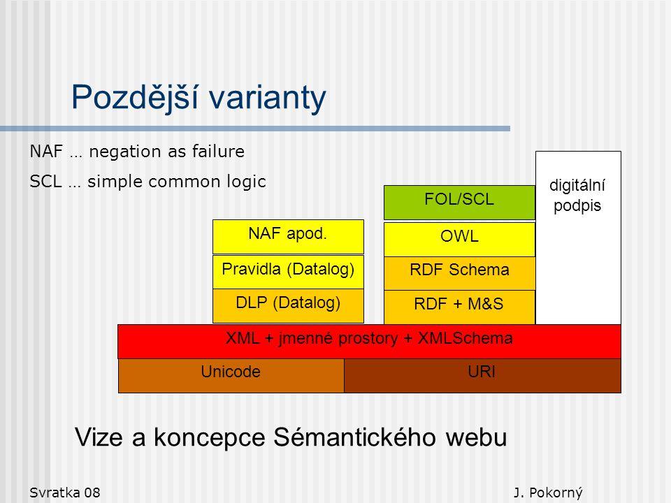 Svratka 08 J. Pokorný Pozdější varianty Vize a koncepce Sémantického webu Unicode RDF + M&S OWL FOL/SCL URI XML + jmenné prostory + XMLSchema digitáln