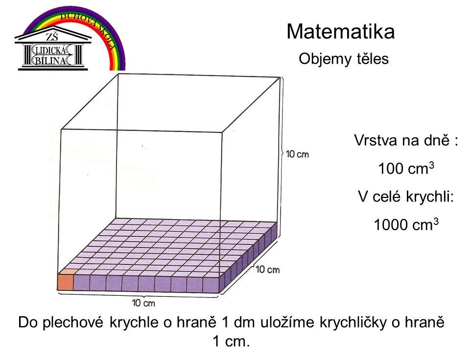 Matematika Objemy těles Jednotky objemu metr krychlový decimetr krychlový centimetr krychlový milimetr krychlový m3m3 dm 3 cm 3 mm 3 objem krychle o hraně délky 1 m objem krychle o hraně délky 1 dm objem krychle o hraně délky 1 cm objem krychle o hraně délky 1 mm