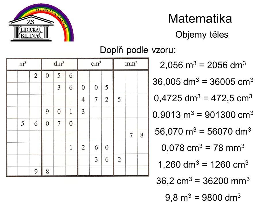Matematika Objemy těles Doplň podle vzoru: 2,056 m 3 = 2056 dm 3 36,005 dm 3 = 36005 cm 3 0,4725 dm 3 = 472,5 cm 3 0,9013 m 3 = 901300 cm 3 56,070 m 3 = 56070 dm 3 0,078 cm 3 = 78 mm 3 1,260 dm 3 = 1260 cm 3 36,2 cm 3 = 36200 mm 3 9,8 m 3 = 9800 dm 3