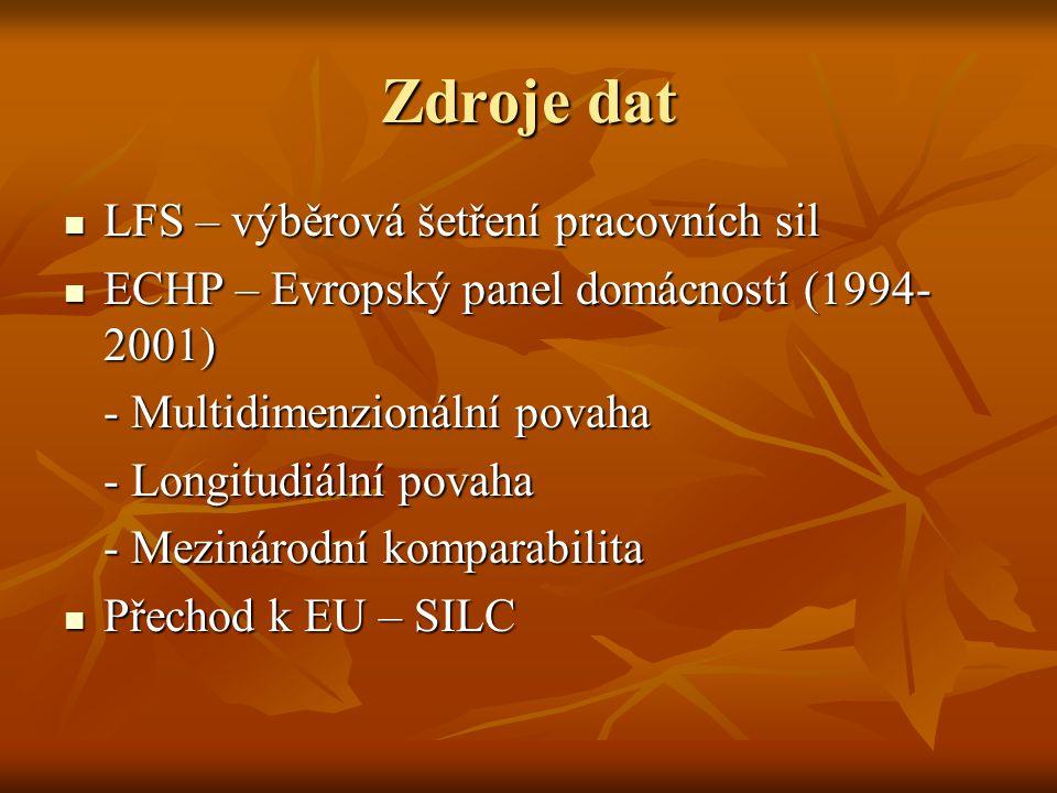 Zdroje dat LFS – výběrová šetření pracovních sil LFS – výběrová šetření pracovních sil ECHP – Evropský panel domácností (1994- 2001) ECHP – Evropský p