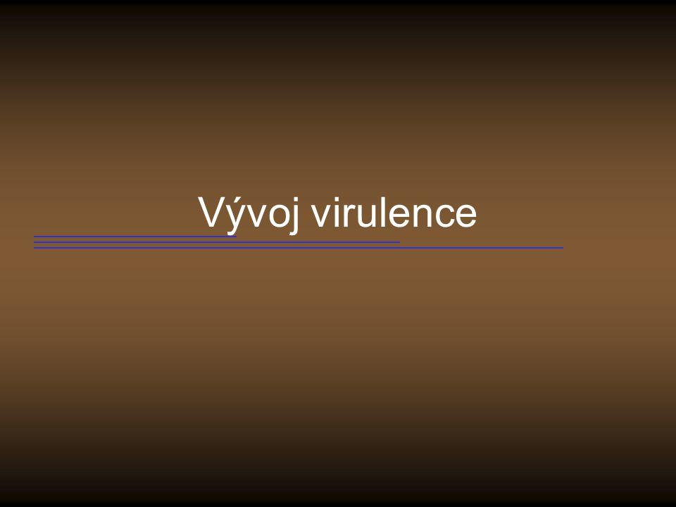 Grafické znázornění optimální virulence β1β1 11 α(a) 1 α(a) 2 přirozená mortalita přenos β2β2 a 2 * a 1 * mortalita indukovaná parazitem α (a): účinnost přenosu (při virulenci a) a * : optimální virulence a 3 *