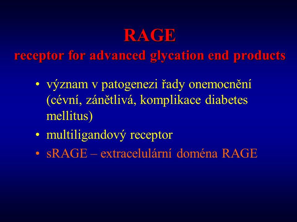 RAGE receptor for advanced glycation end products význam v patogenezi řady onemocnění (cévní, zánětlivá, komplikace diabetes mellitus) multiligandový